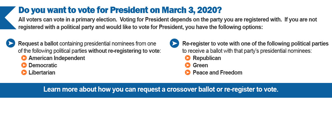 Learn more about crossover voting