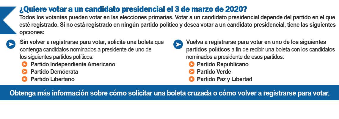 Obtenga más información sobre la votación cruzada